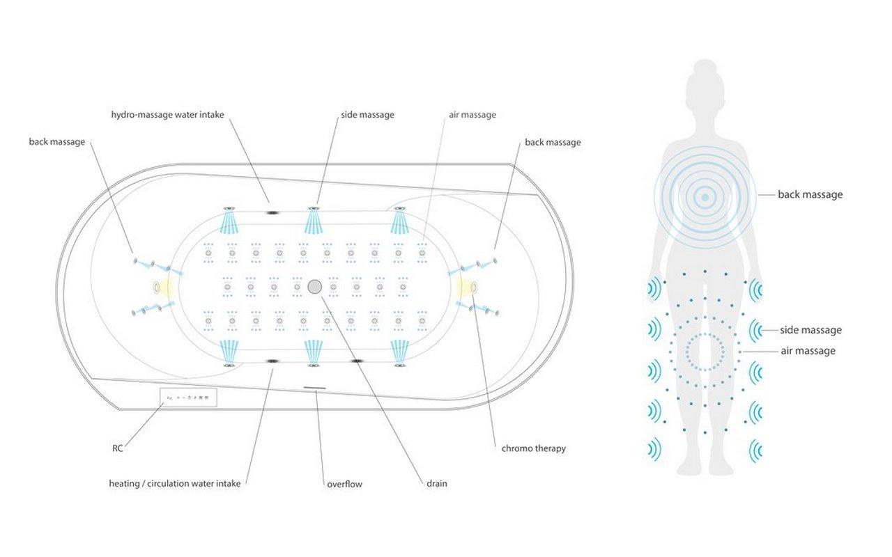 Aquatica purescape 107 wht hydrorelax jetted bathtub scheme (web)