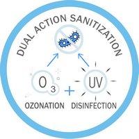 Dual water sanitization system 200x200 (web)
